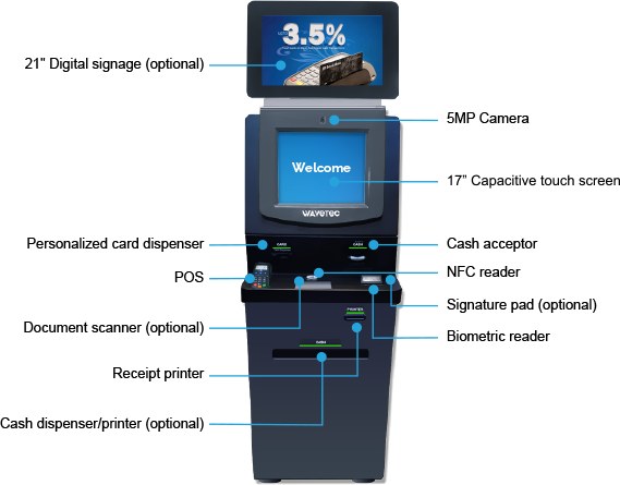 account opening kiosk self service wavetec kiosks