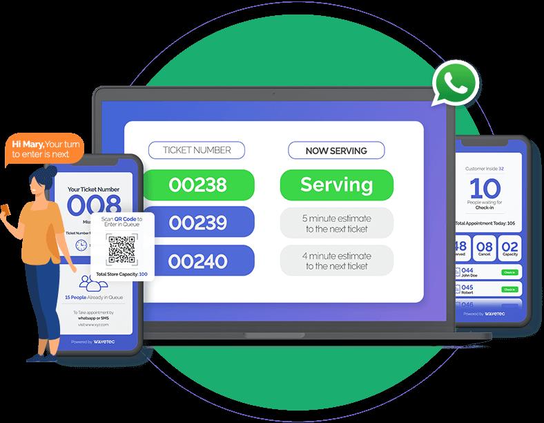 Queue management - Virtual Queuing - Features